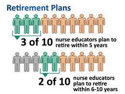 Retirement-Plans-art
